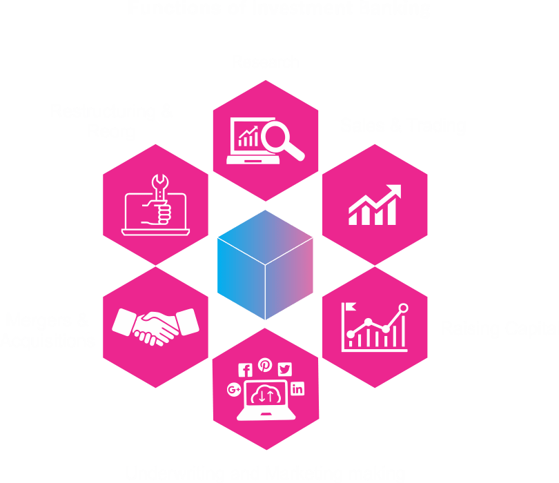Investment Banking Functions and its Approach