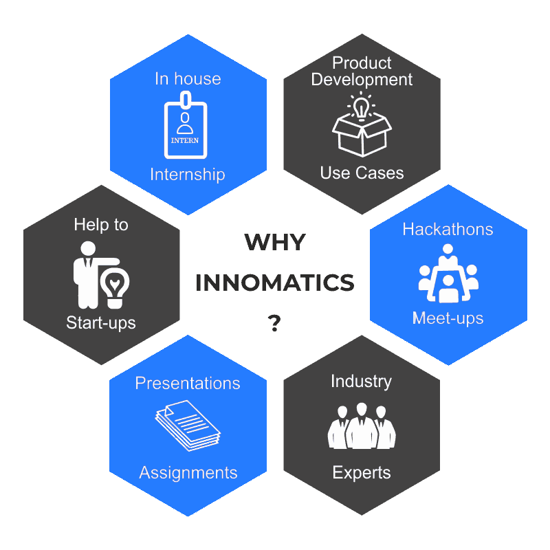 Why IBM Certified Data Science at Innomatics Research Labs